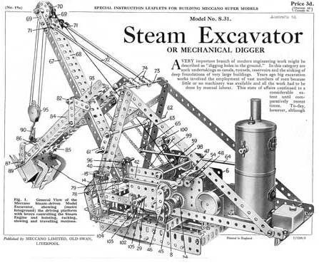 Steam Excavatoror Mechanical Digger