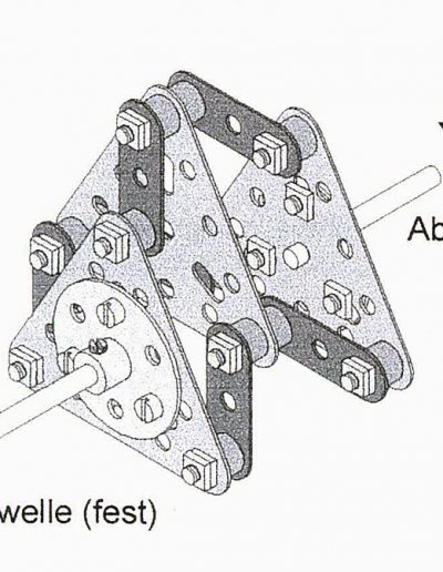 Schmidt-Kupplung Schema 1