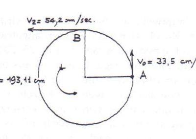 Diagramm 3