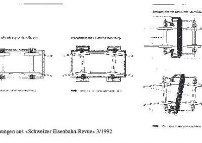 amsclub-drehgestell-bull-55